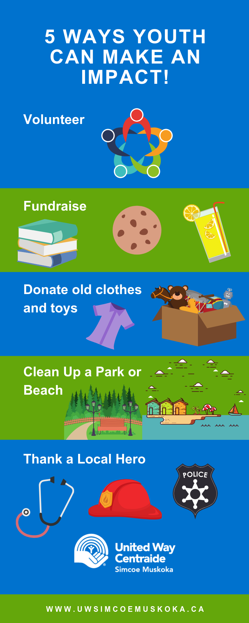 1. Volunteer 2. Fundraise 3. Donate Unwanted Clothes and Toys 4. Clean Up a Park or Beach 5. Thank a Local Hero