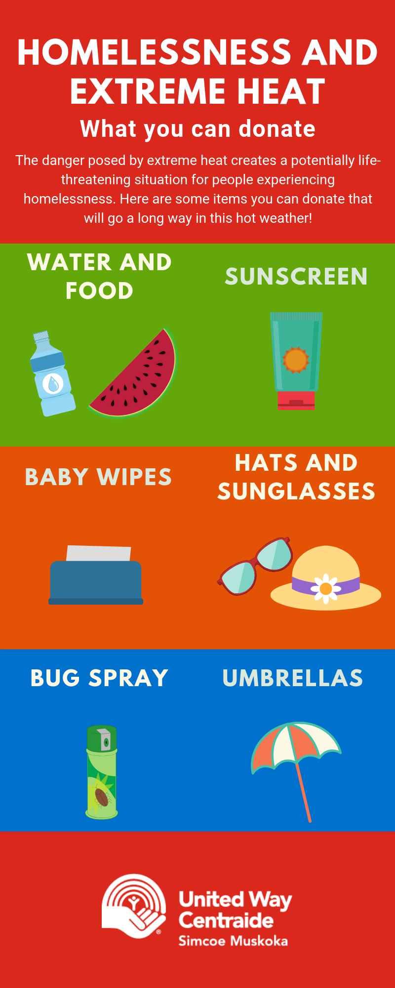 HOMELESSNESS AND EXTREME HEAT What you can donate The danger posed by extreme heat creates a potentially life-threatening situation for people experiencing homelessness. Here are some items you can donate that will go a long way in this hot weather! WATER AND FOOD SUNSCREEN BABY WIPES HATS AND SUNGLASSES BUG SPRAY UMBRELLAS